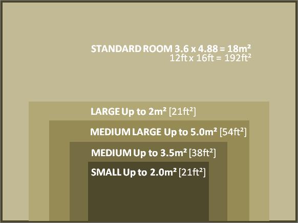 Carpet Size Chart - Carpet Vidalondon